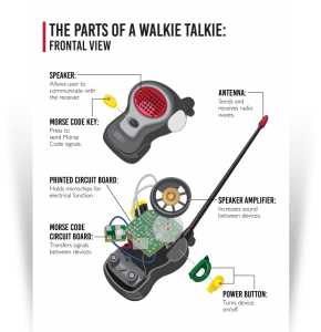walkie talkie parts
